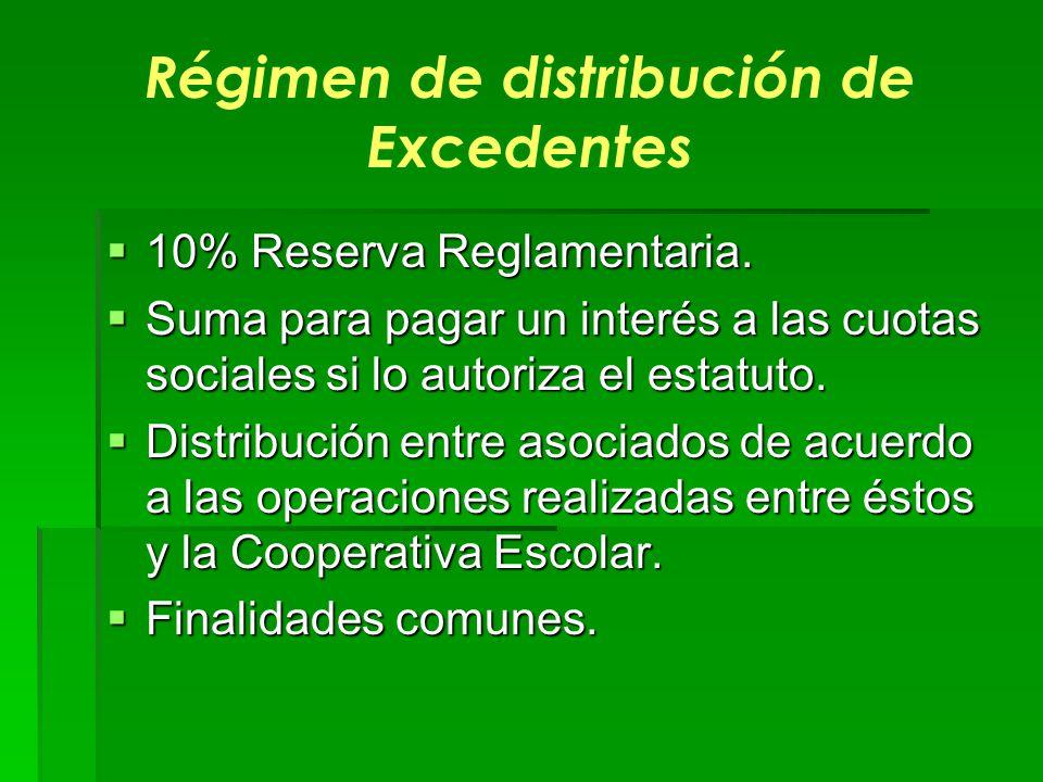 Régimen de distribución de Excedentes