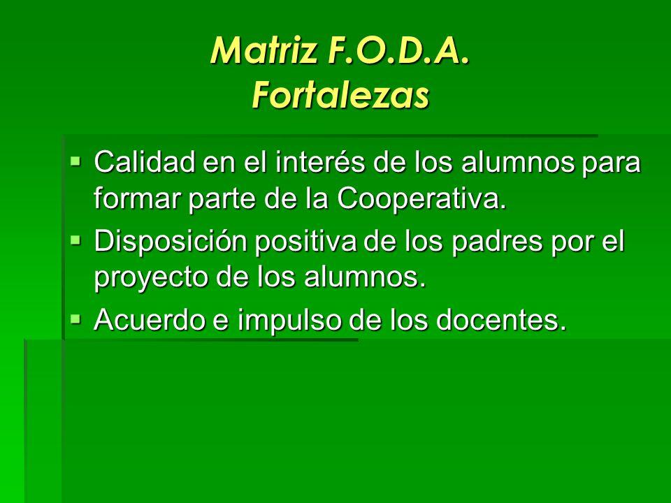 Matriz F.O.D.A. Fortalezas