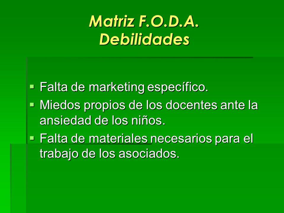 Matriz F.O.D.A. Debilidades