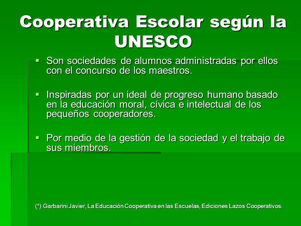 Cooperativa Escolar según la UNESCO