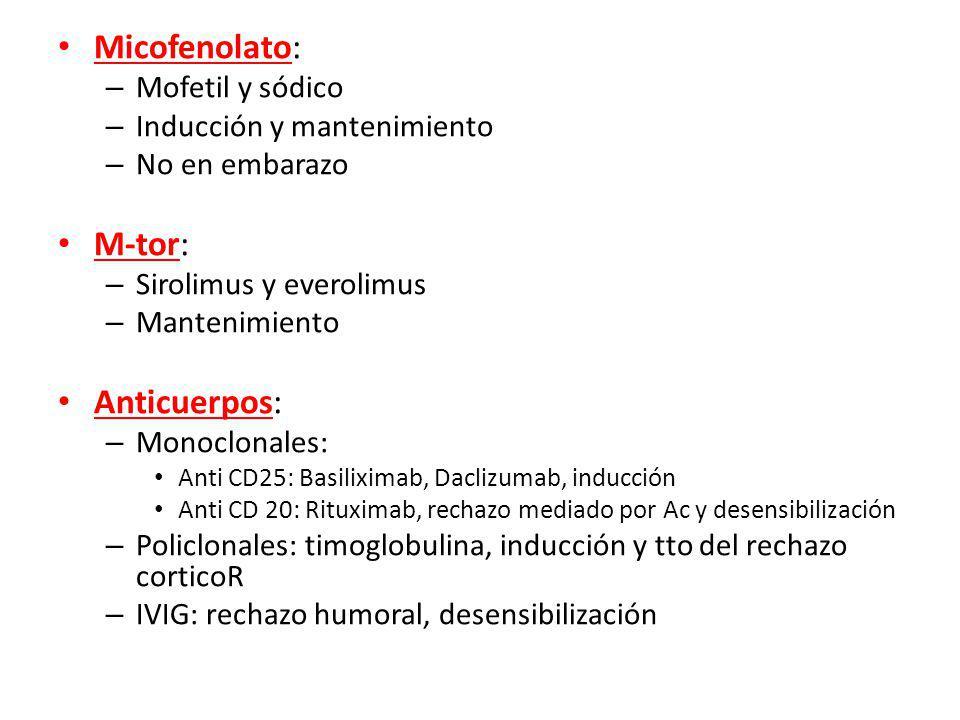Micofenolato: M-tor: Anticuerpos: Mofetil y sódico