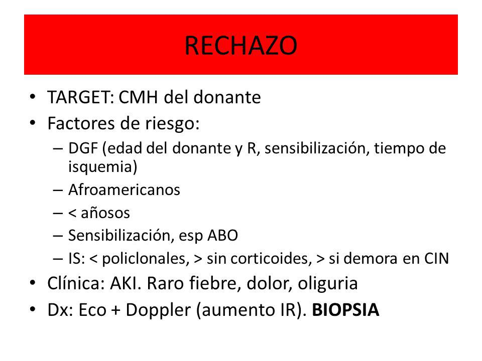RECHAZO TARGET: CMH del donante Factores de riesgo: