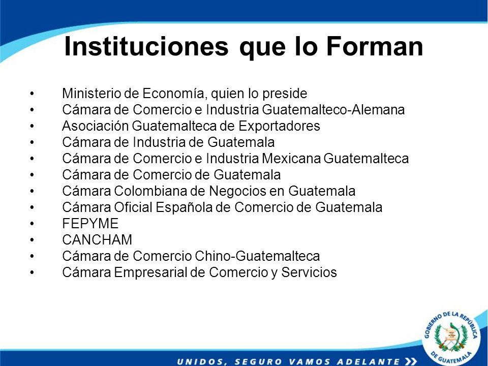 Instituciones que lo Forman
