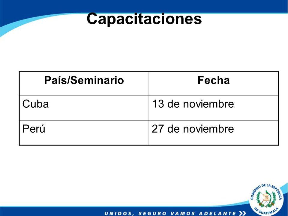 Capacitaciones País/Seminario Fecha Cuba 13 de noviembre Perú