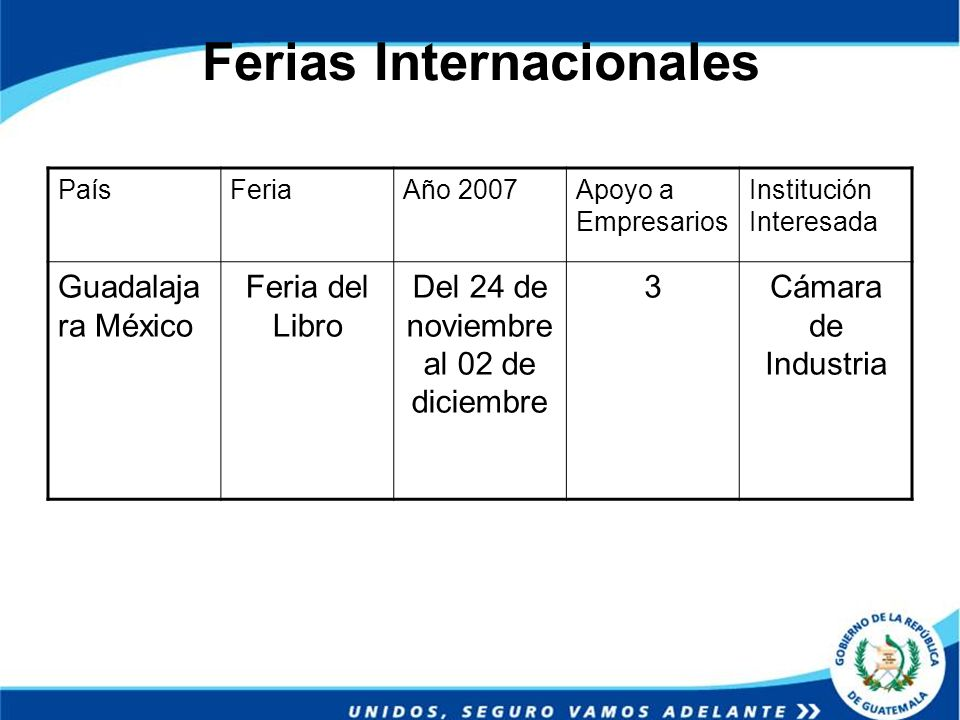Ferias Internacionales