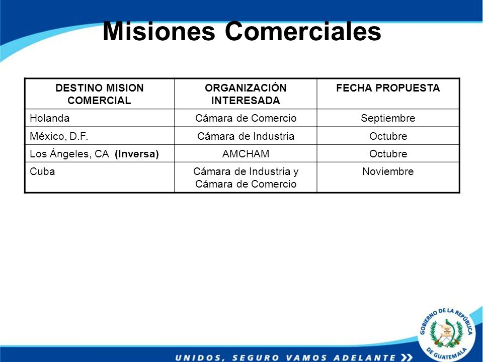 DESTINO MISION COMERCIAL ORGANIZACIÓN INTERESADA