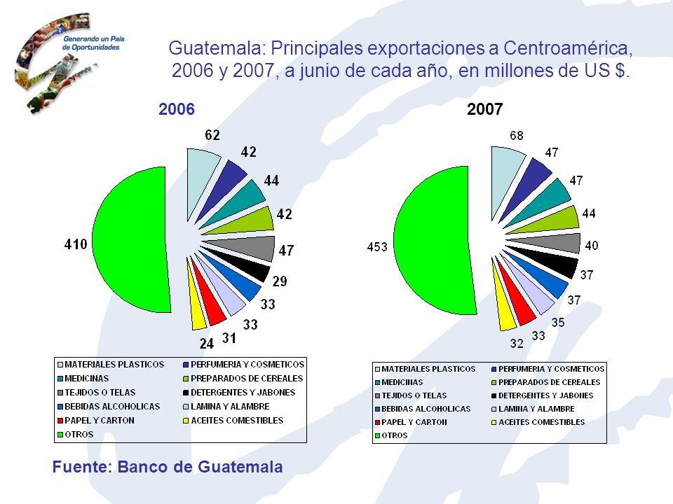 Guatemala: Principales exportaciones a Centroamérica, 2006 y 2007, a junio de cada año, en millones de US $.