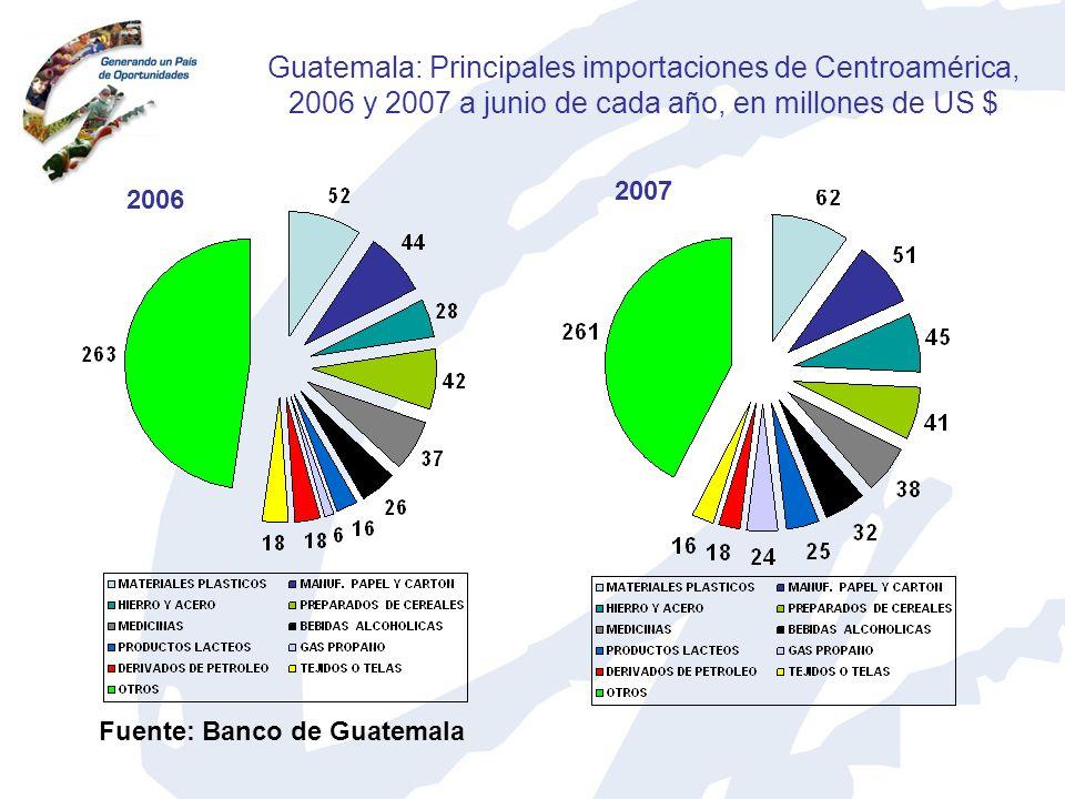 Guatemala: Principales importaciones de Centroamérica, 2006 y 2007 a junio de cada año, en millones de US $