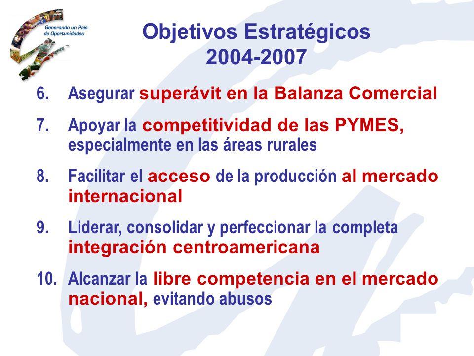 Objetivos Estratégicos 2004-2007