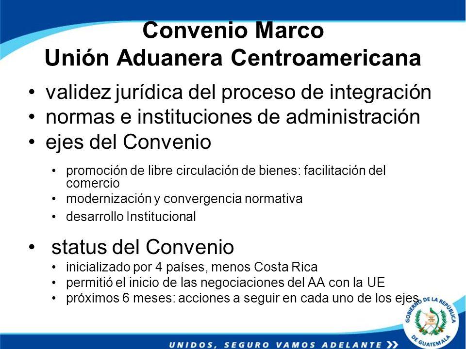 Convenio Marco Unión Aduanera Centroamericana
