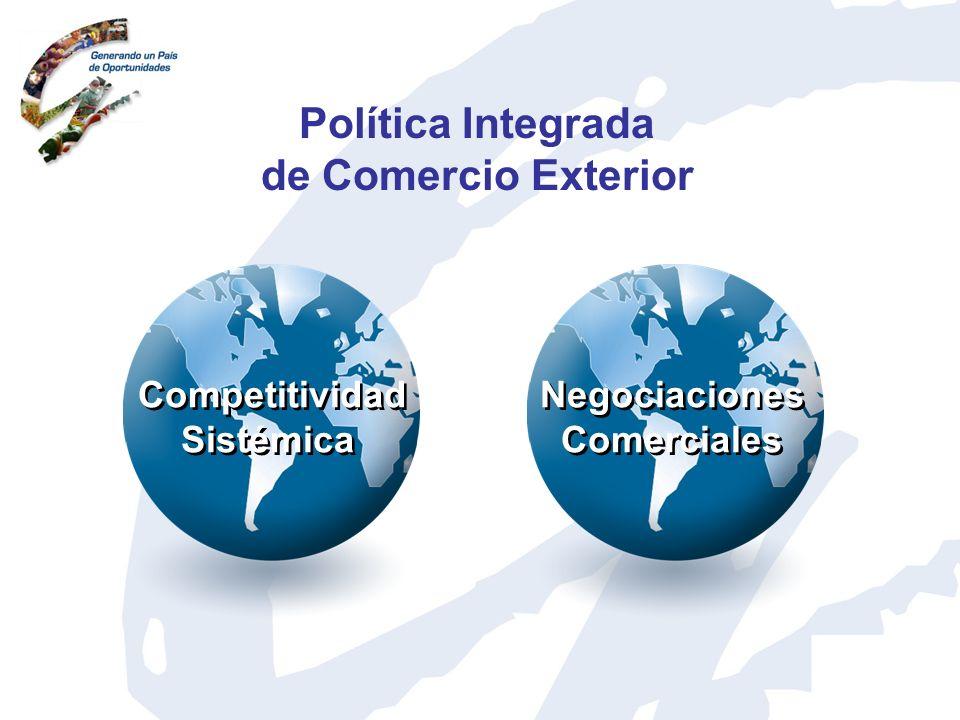Política Integrada de Comercio Exterior