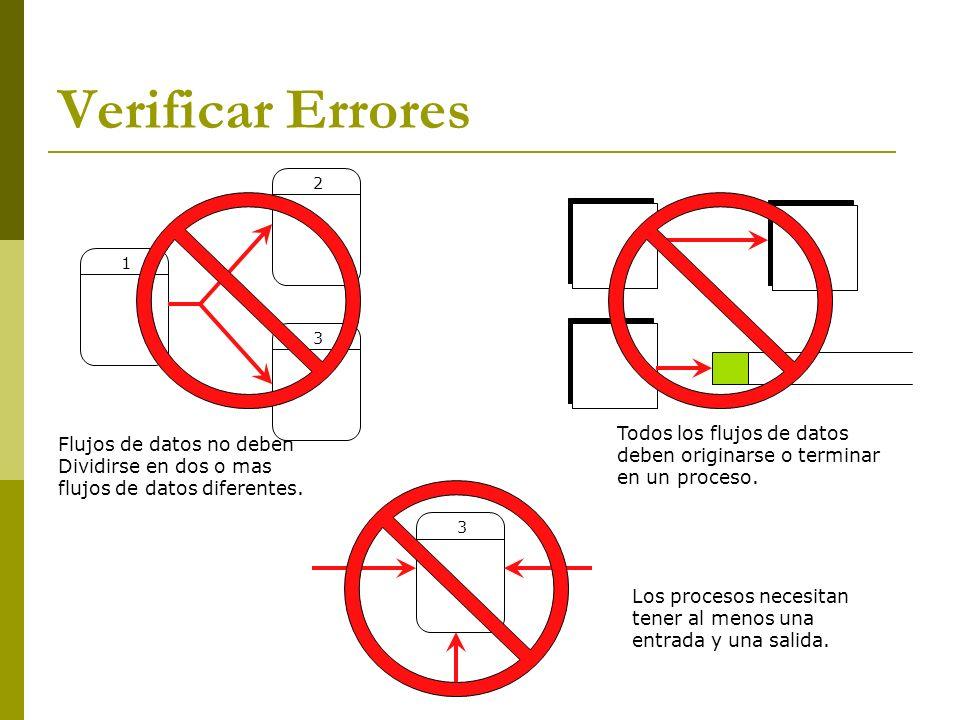 Verificar Errores Todos los flujos de datos