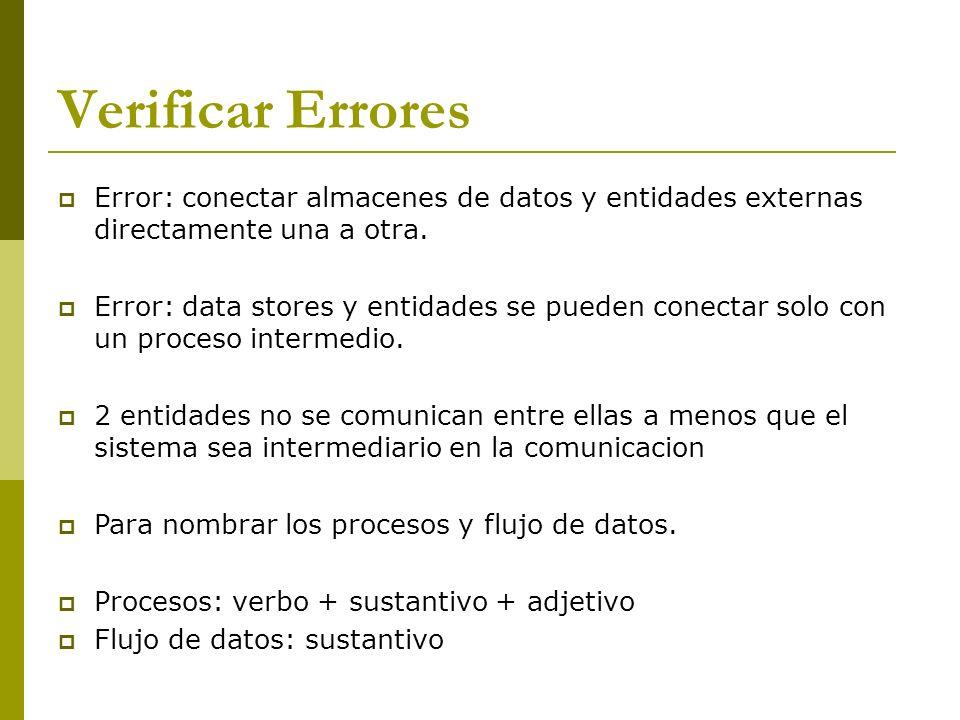 Verificar Errores Error: conectar almacenes de datos y entidades externas directamente una a otra.