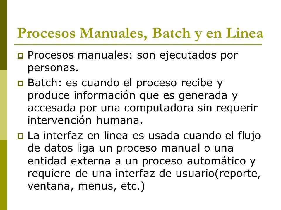 Procesos Manuales, Batch y en Linea