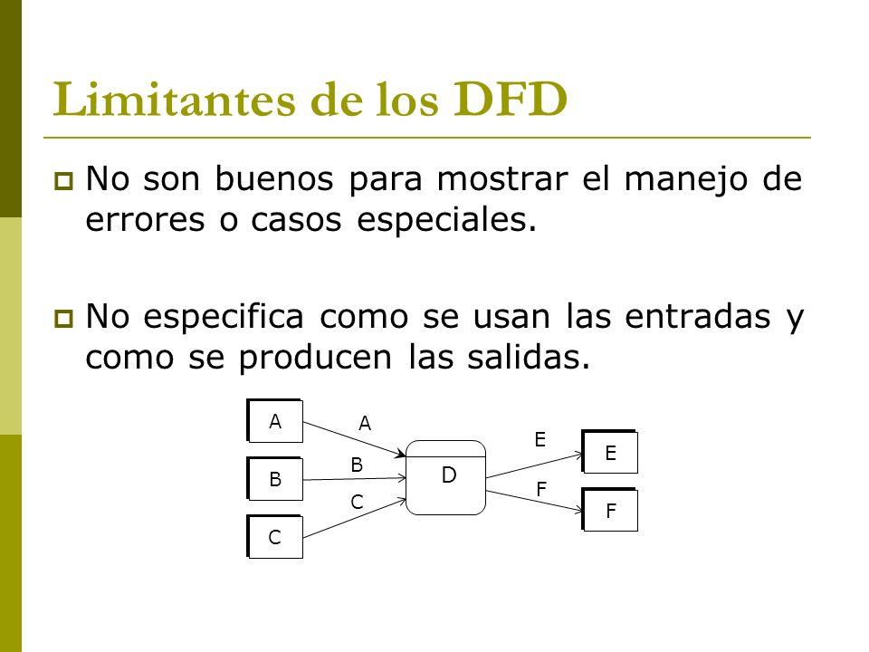 Limitantes de los DFD No son buenos para mostrar el manejo de errores o casos especiales.