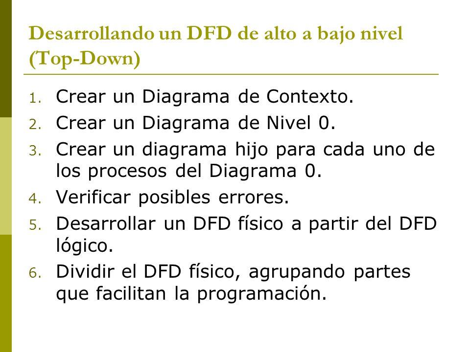Desarrollando un DFD de alto a bajo nivel (Top-Down)