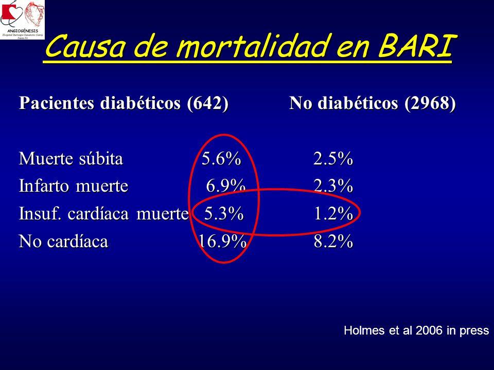 Causa de mortalidad en BARI