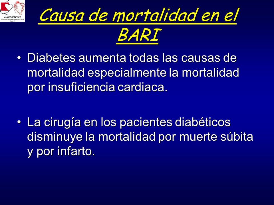 Causa de mortalidad en el BARI