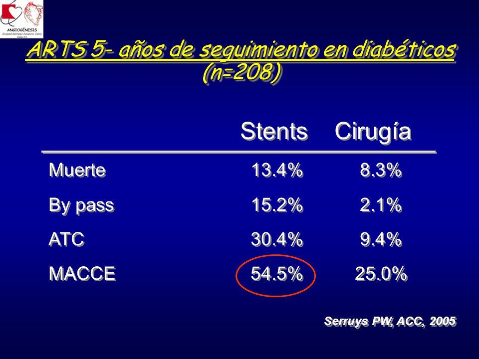 ARTS 5- años de seguimiento en diabéticos (n=208)