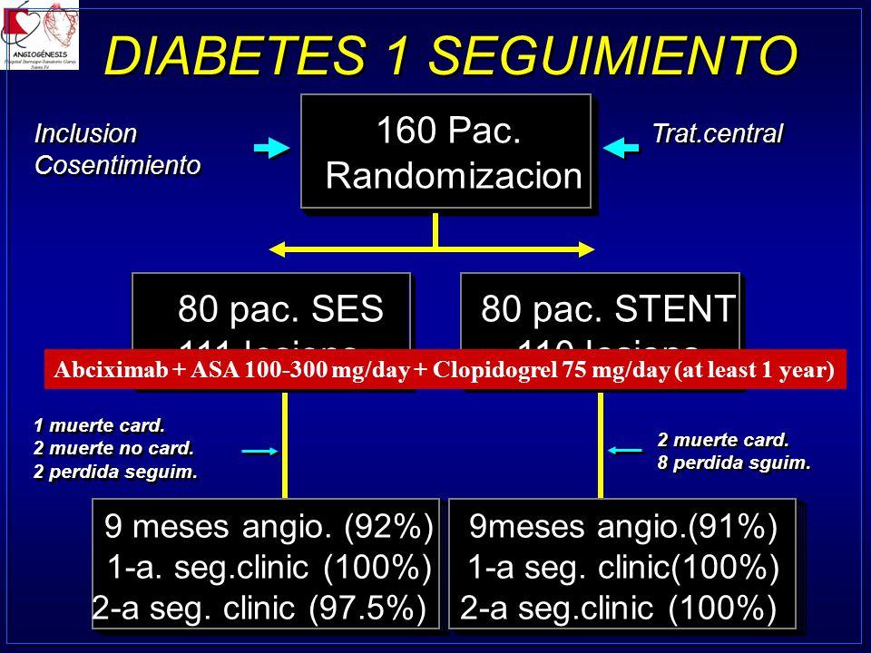 DIABETES 1 SEGUIMIENTO 160 Pac. Randomizacion 80 pac. SES