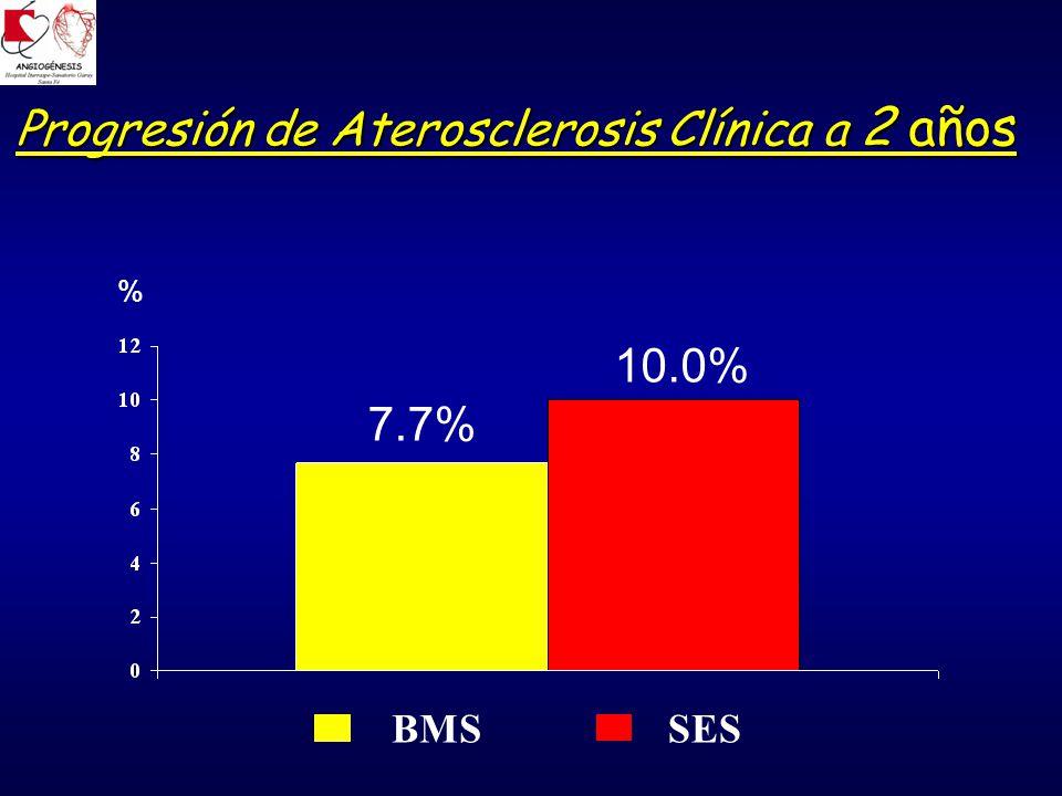 Progresión de Aterosclerosis Clínica a 2 años