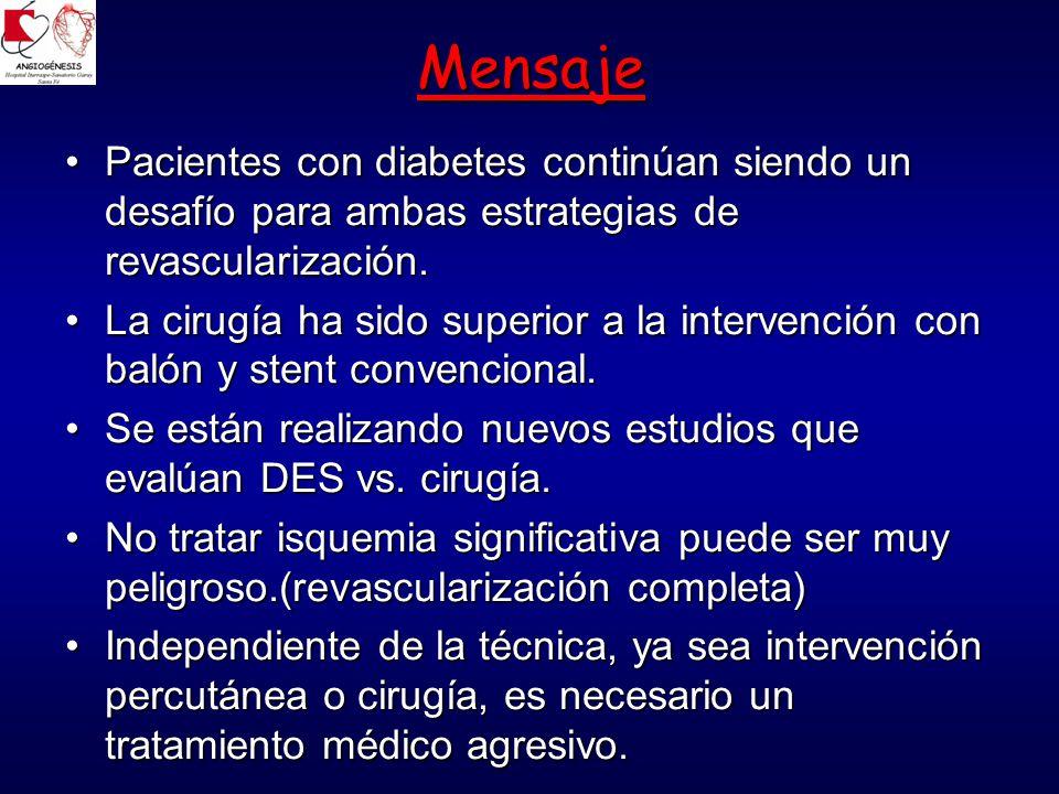 Mensaje Pacientes con diabetes continúan siendo un desafío para ambas estrategias de revascularización.