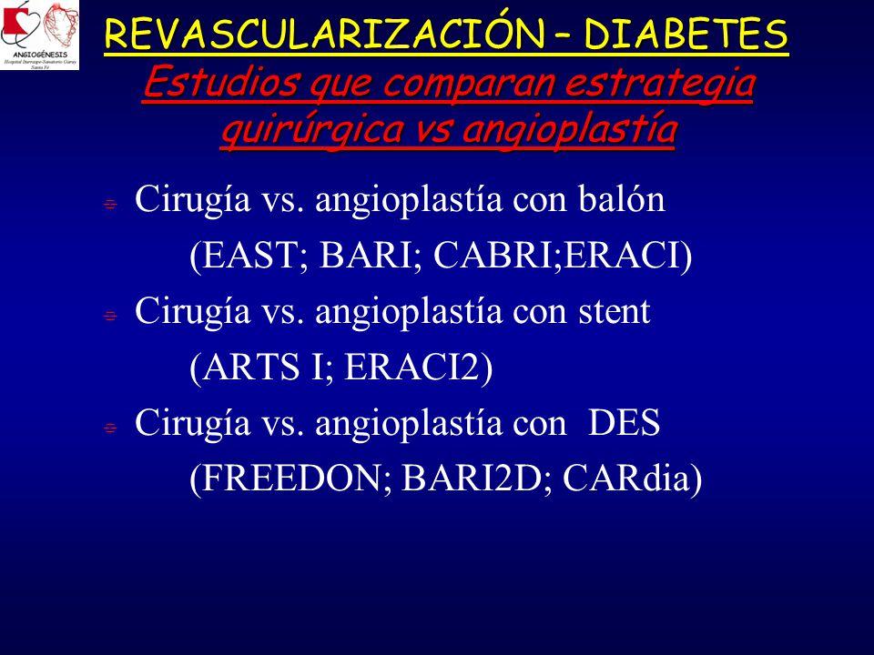 REVASCULARIZACIÓN – DIABETES Estudios que comparan estrategia quirúrgica vs angioplastía