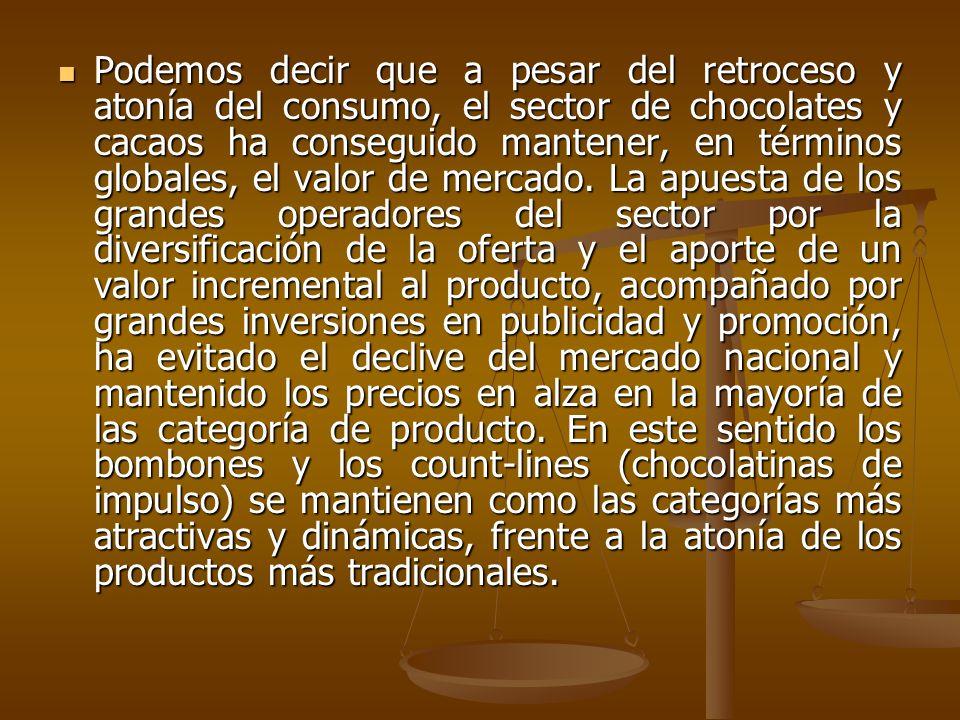 Podemos decir que a pesar del retroceso y atonía del consumo, el sector de chocolates y cacaos ha conseguido mantener, en términos globales, el valor de mercado.