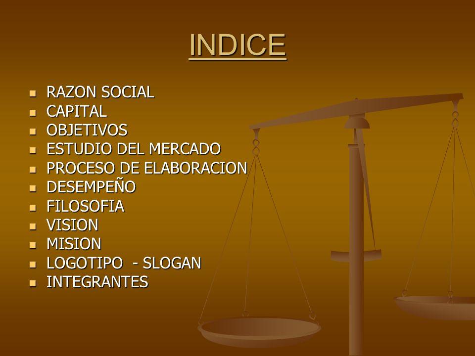INDICE RAZON SOCIAL CAPITAL OBJETIVOS ESTUDIO DEL MERCADO