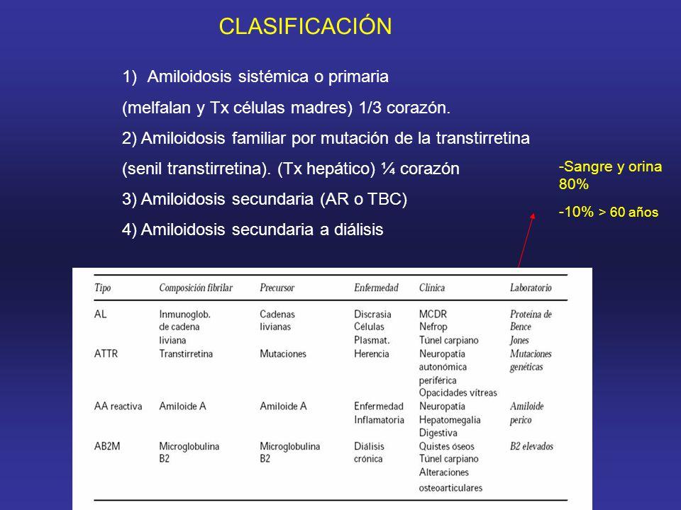 CLASIFICACIÓN Amiloidosis sistémica o primaria