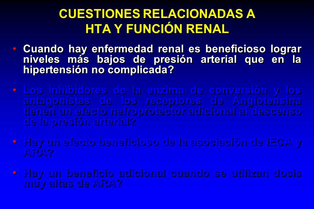 CUESTIONES RELACIONADAS A HTA Y FUNCIÓN RENAL