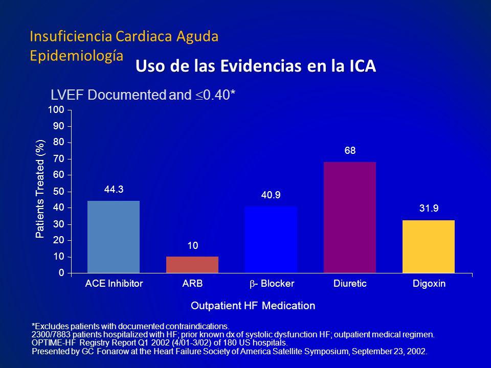 Uso de las Evidencias en la ICA