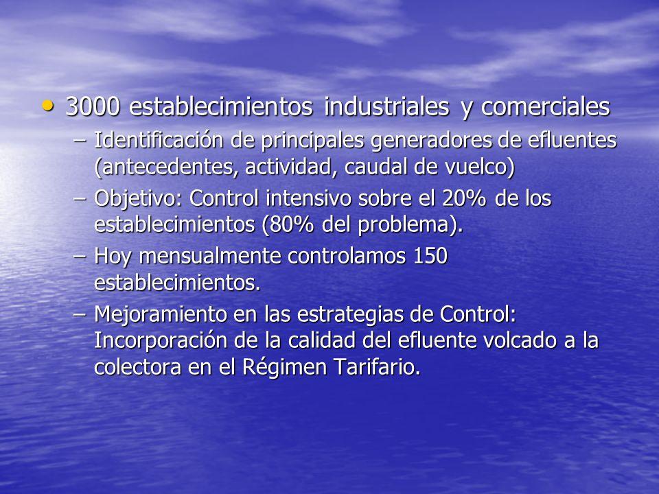 3000 establecimientos industriales y comerciales
