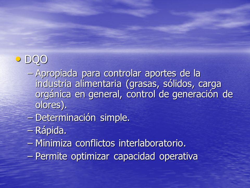 DQO Apropiada para controlar aportes de la industria alimentaria (grasas, sólidos, carga orgánica en general, control de generación de olores).