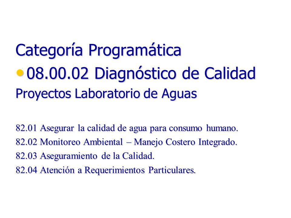 Categoría Programática 08.00.02 Diagnóstico de Calidad