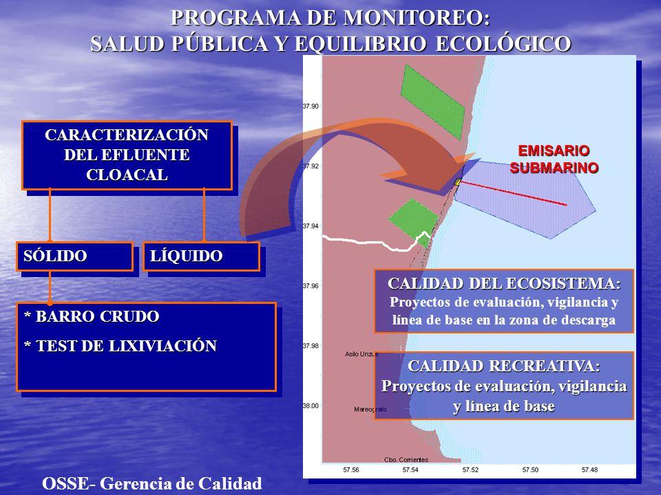 PROGRAMA DE MONITOREO: SALUD PÚBLICA Y EQUILIBRIO ECOLÓGICO