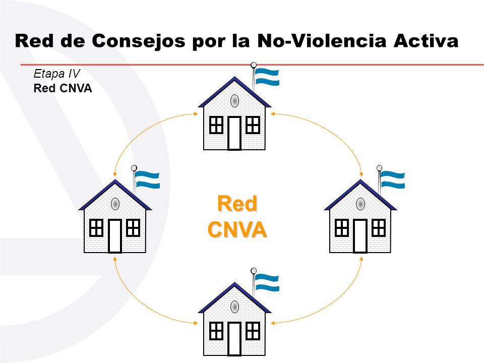 Red de Consejos por la No-Violencia Activa