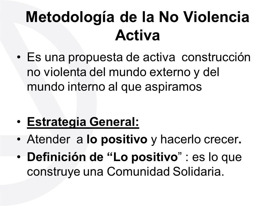 Metodología de la No Violencia Activa