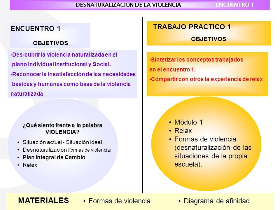 MATERIALES ENCUENTRO 1 TRABAJO PRACTICO 1 Módulo 1 Relax