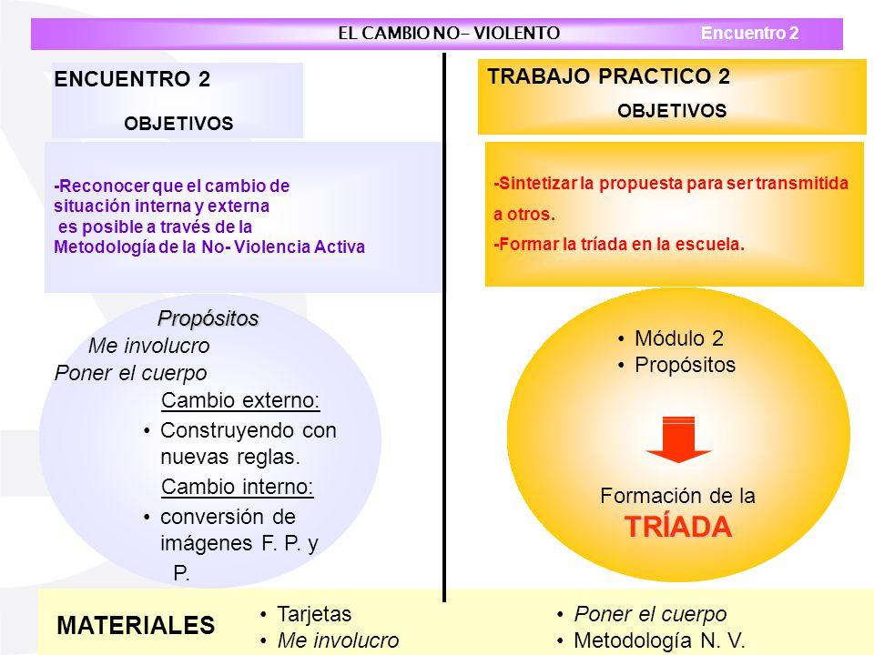 EL CAMBIO NO- VIOLENTO Encuentro 2