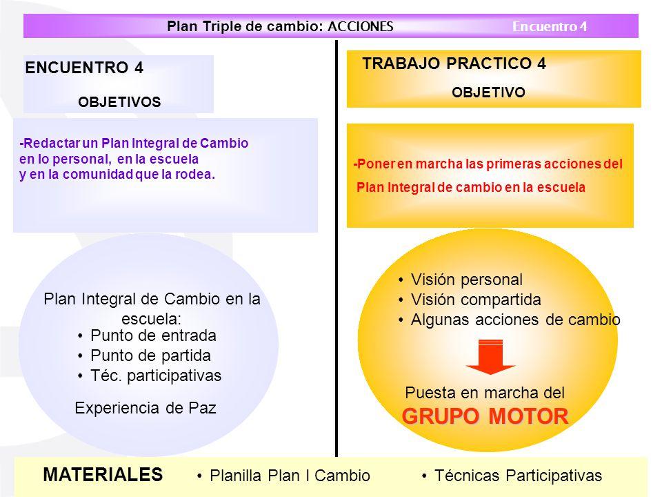 MATERIALES ENCUENTRO 4 TRABAJO PRACTICO 4 Visión personal