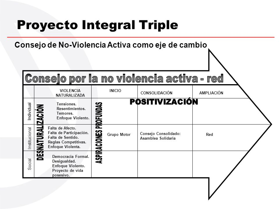 Proyecto Integral Triple
