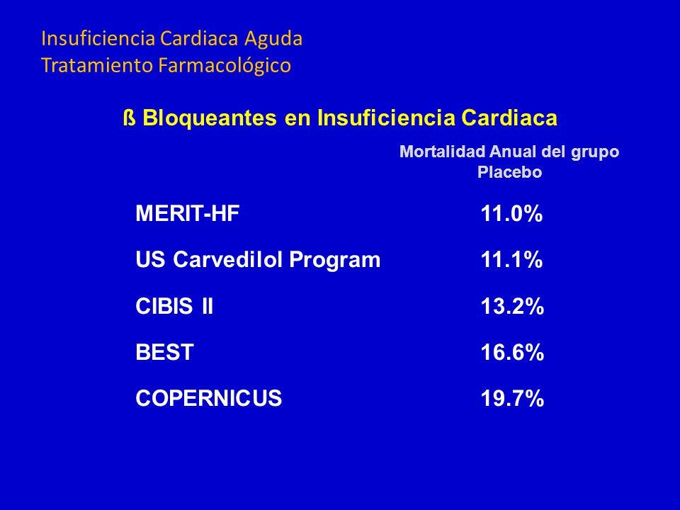 ß Bloqueantes en Insuficiencia Cardiaca