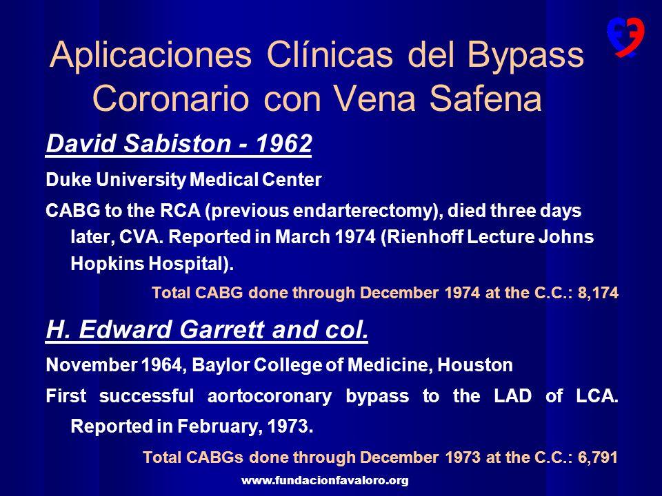 Aplicaciones Clínicas del Bypass Coronario con Vena Safena