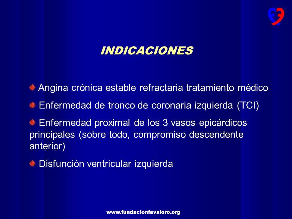 INDICACIONES Angina crónica estable refractaria tratamiento médico