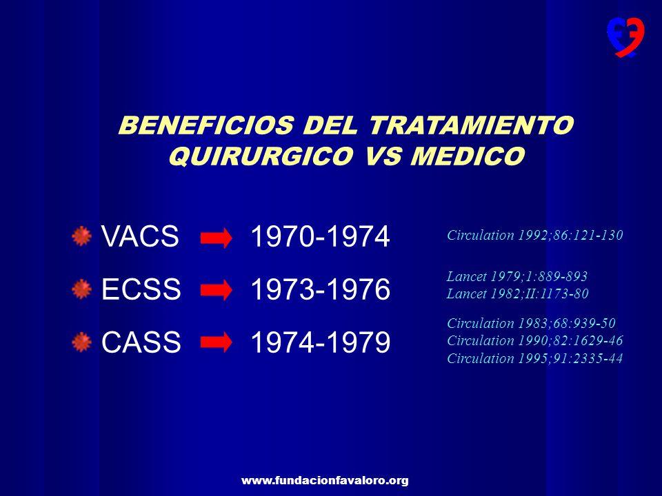 BENEFICIOS DEL TRATAMIENTO QUIRURGICO VS MEDICO