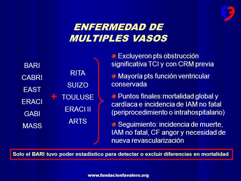 ENFERMEDAD DE MULTIPLES VASOS