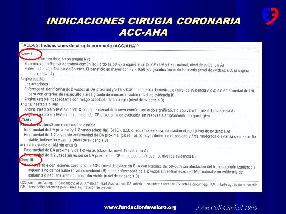 INDICACIONES CIRUGIA CORONARIA ACC-AHA