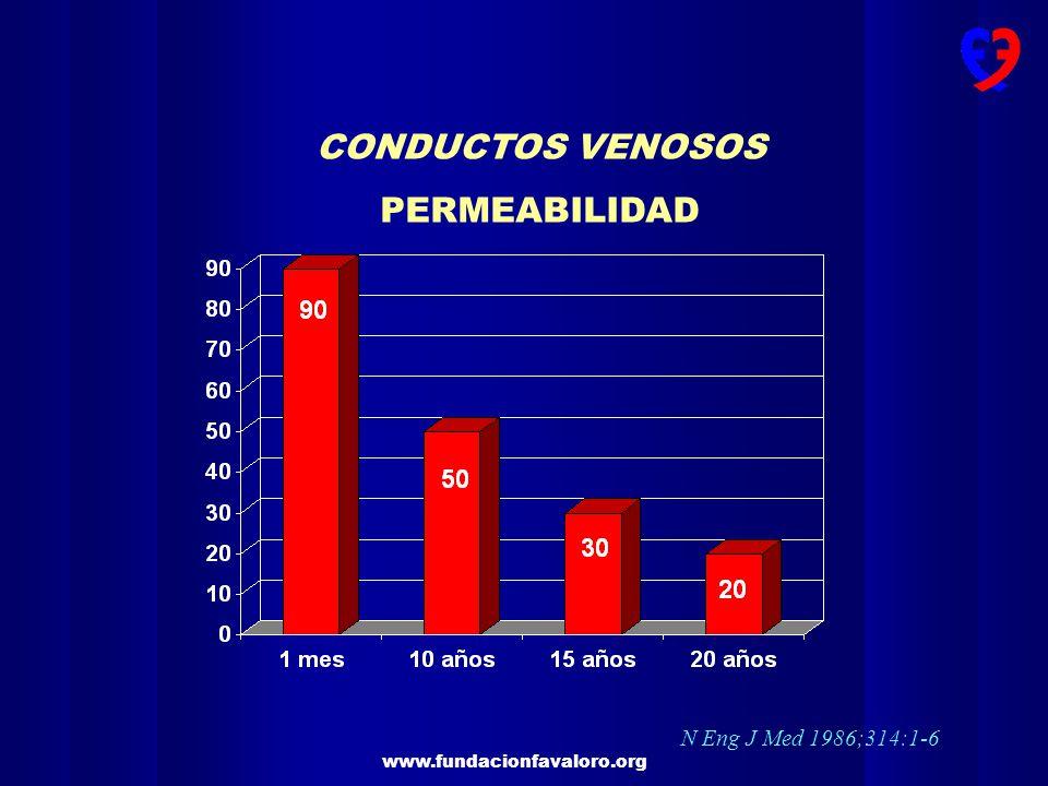CONDUCTOS VENOSOS PERMEABILIDAD N Eng J Med 1986;314:1-6