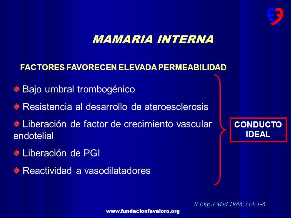 MAMARIA INTERNA Bajo umbral trombogénico
